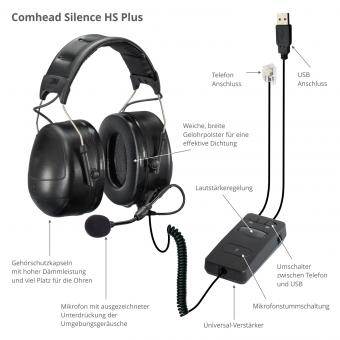 Low Noise HS Plus - Lärmschutz Headset für laute Büros